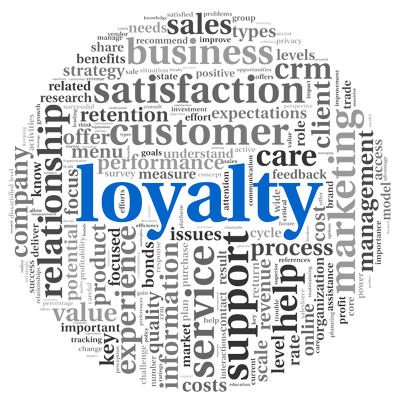 Chiropractic client marketing tools for building loyalty