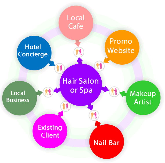 appointment booking software online scheduling hair salons spas