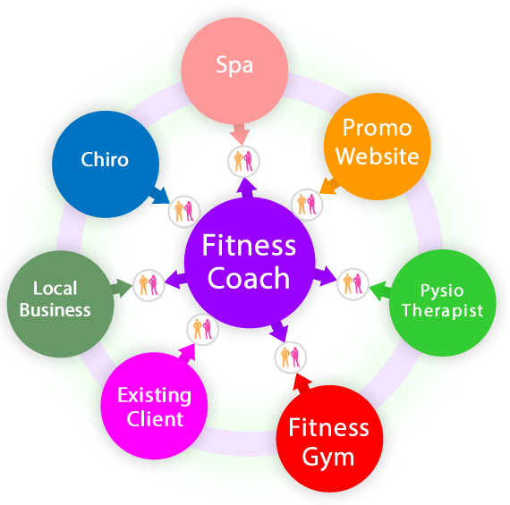 appointment booking software personal fitness trainers
